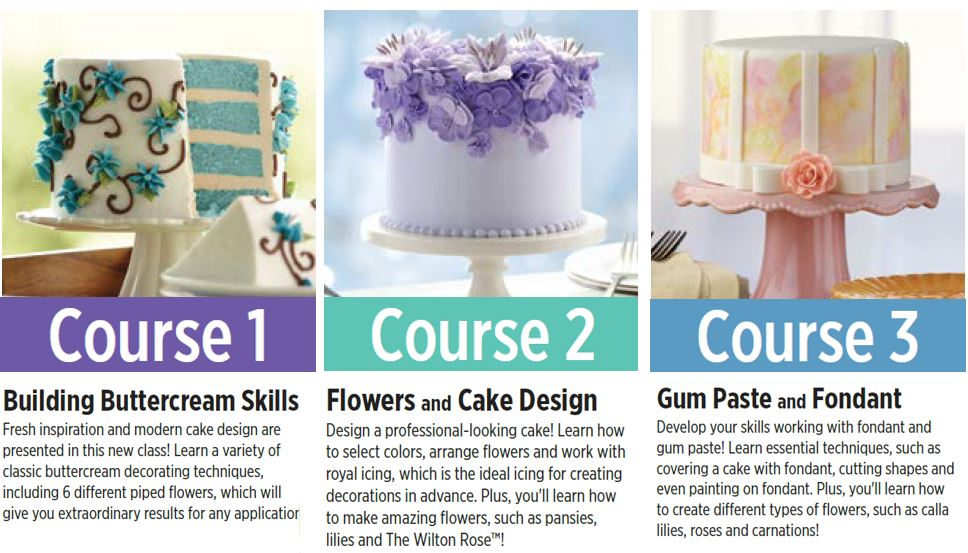 Local Cake Decorating And Sugarcraft Classes : School of Sugarcraft / Courses