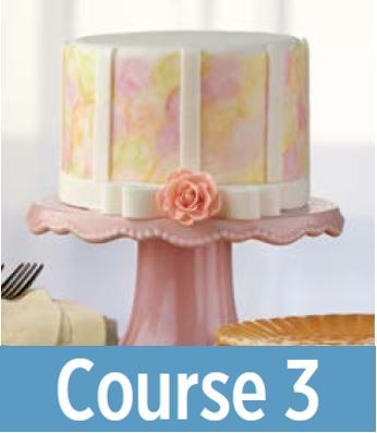Gum Paste and Fondant (8 Hours + Course Kit) UK Price: £150